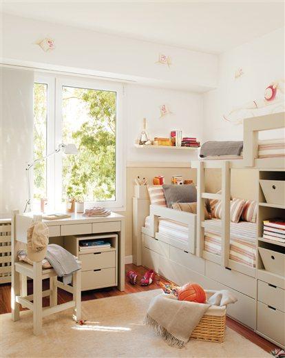 Soluciones para cuartos de ni os peque os - Habitaciones de ninos pequenas ...