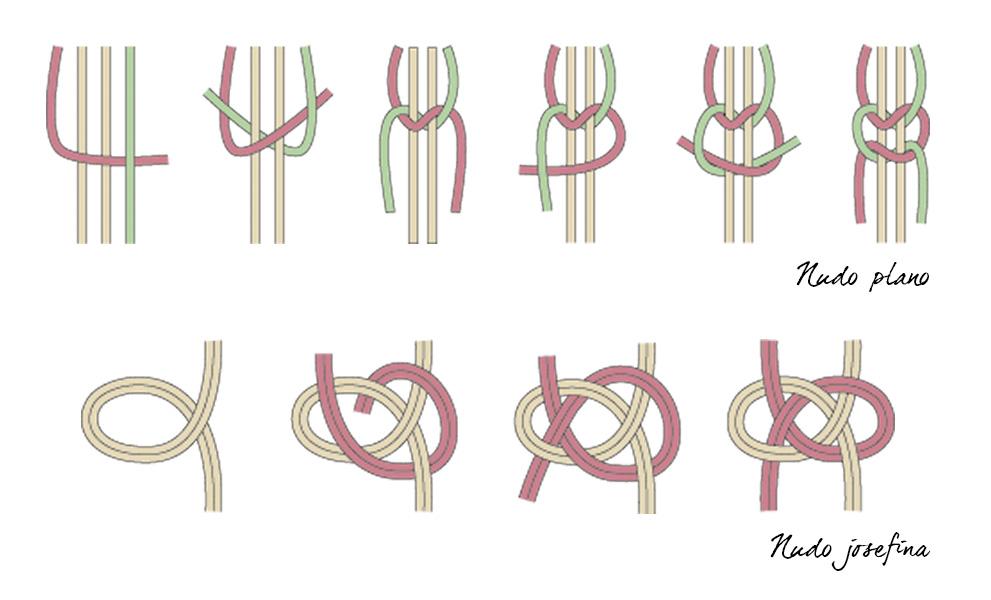 Aprende a hacer farolillos con macram para noches m gicas for Nudos para colgantes
