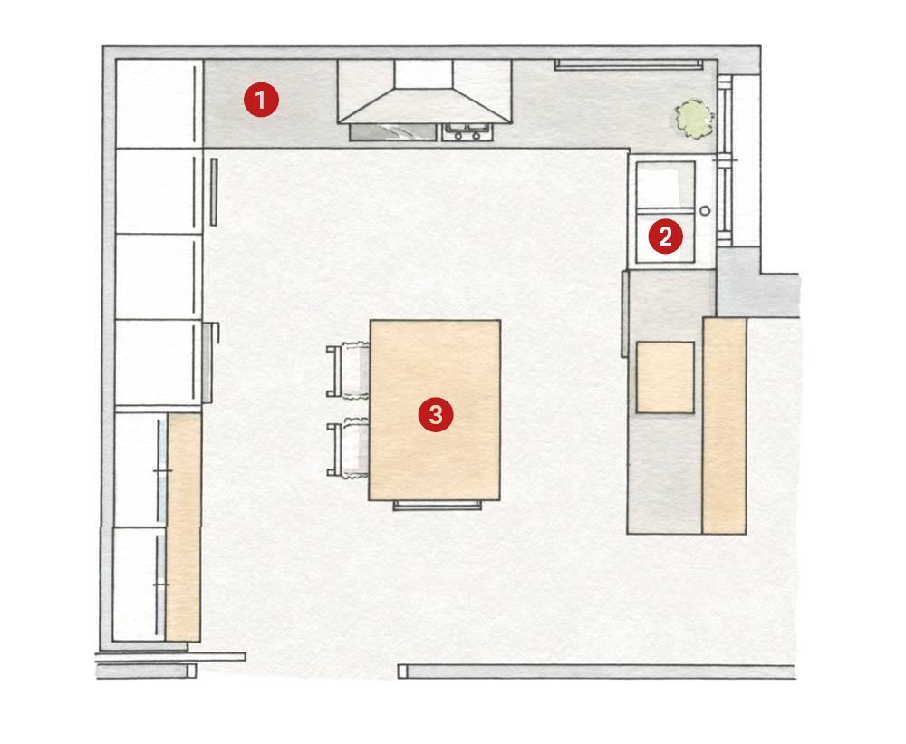 Plano cocina medidas idea creativa della casa e dell for Planos de cocinas