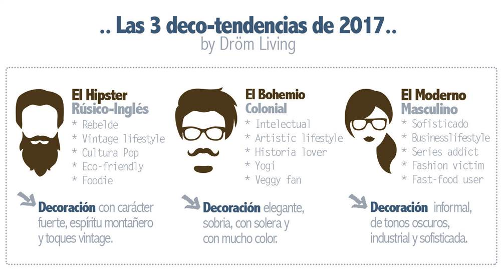 Las tendencias en decoraci n de 2017 for Casas modernas del 2017